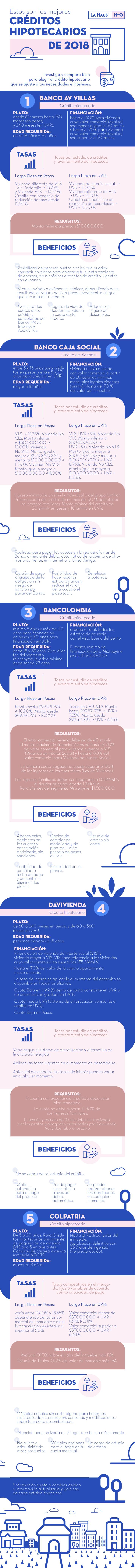 creditos-hipotecarios-2018